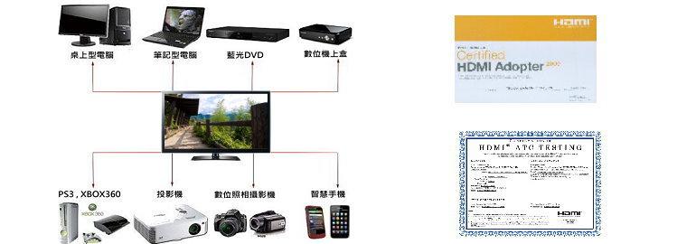 HDMI線材優惠